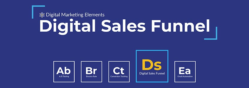 Digital Sales Funnel Cazarin Interactive