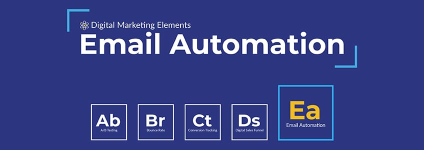 Digital Marketing Elements Email Automation